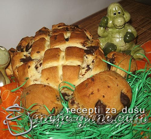 CHOCOLATE CHUNKS TURTLE BREAD